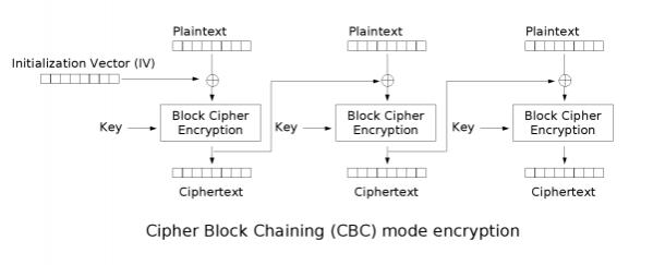Name:  Cbc_encryption.jpg